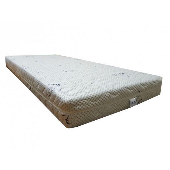 Sleepy-Strong Luxus Silver Protect Ortopéd Vákuum Matrac