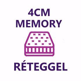 4 cm memory réteg